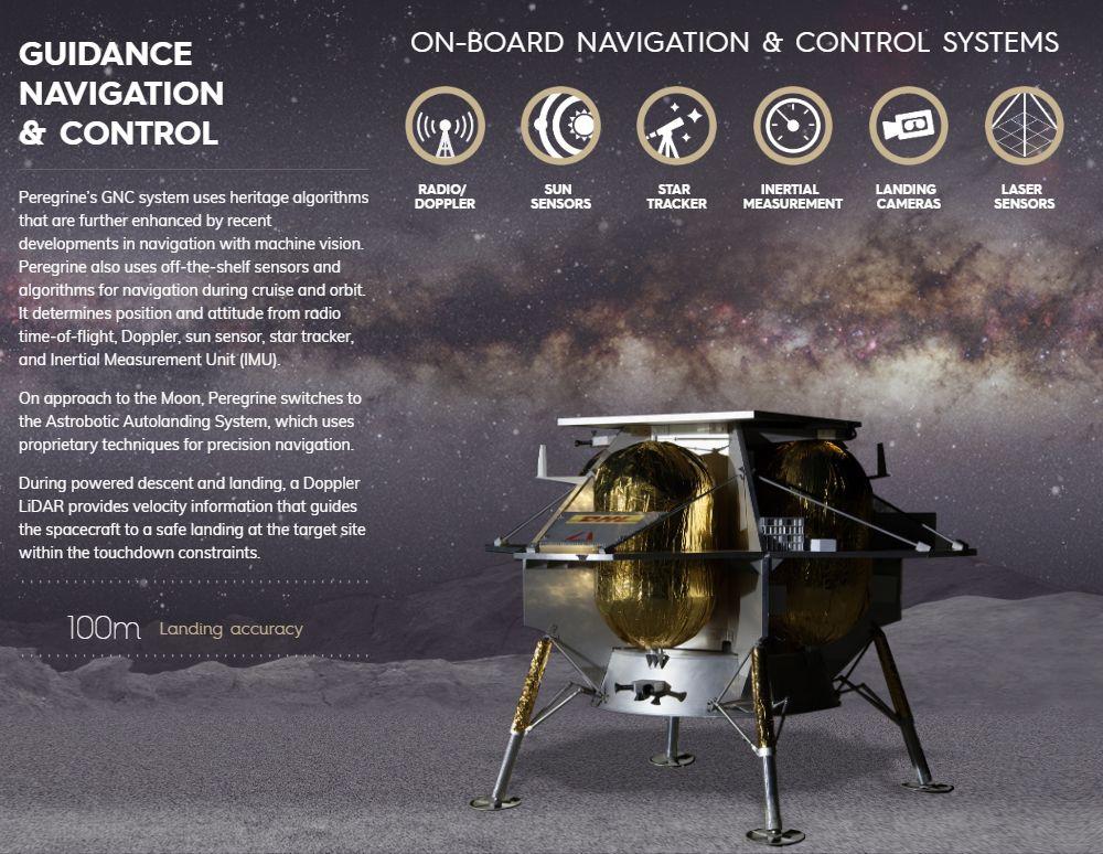 [Artemis] Contrats pour acheminer des CU sur la Lune (CLPS) Pere6