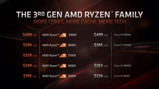 AMD says its Ryzen 3000 isn't just cheaper—it's better | Ars