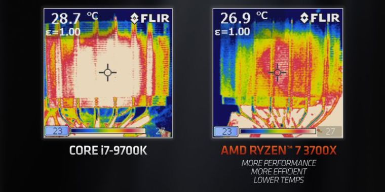 Best Single Core Performance 2019 AMD says its Ryzen 3000 isn't just cheaper—it's better | Ars Technica