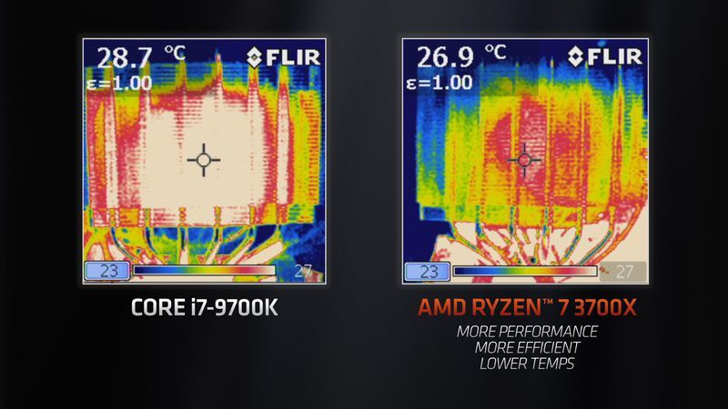 AMD says its Ryzen 3000 isn't just cheaper—it's better | Ars Technica
