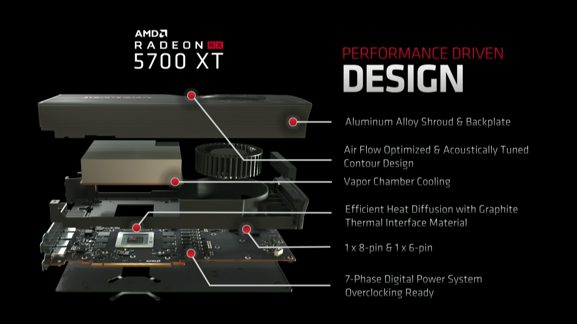An exploded view of the XT.