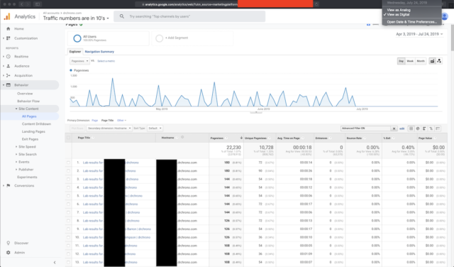 Still available via Google Analytics: Data slurped from 4 million browsers 1