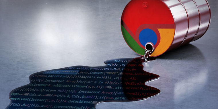 Still available via Google Analytics: Data slurped from 4 million browsers
