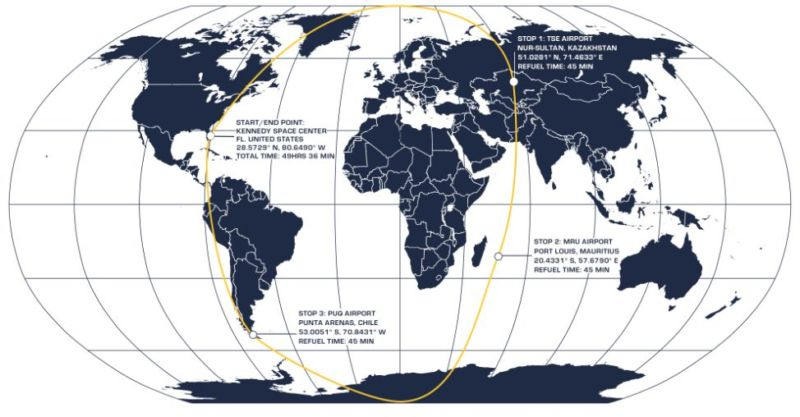 Map of the Earth with flight path overlaid.