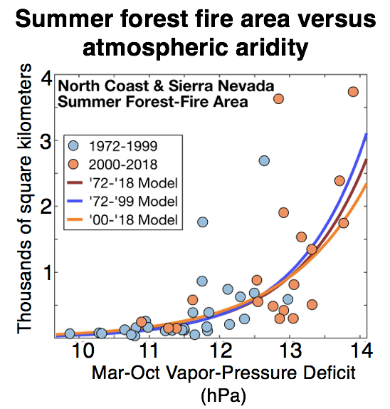 """Vapor Pressure Deficit"" indicates how dry the air is and how much it will dry out the vegetation on the ground."