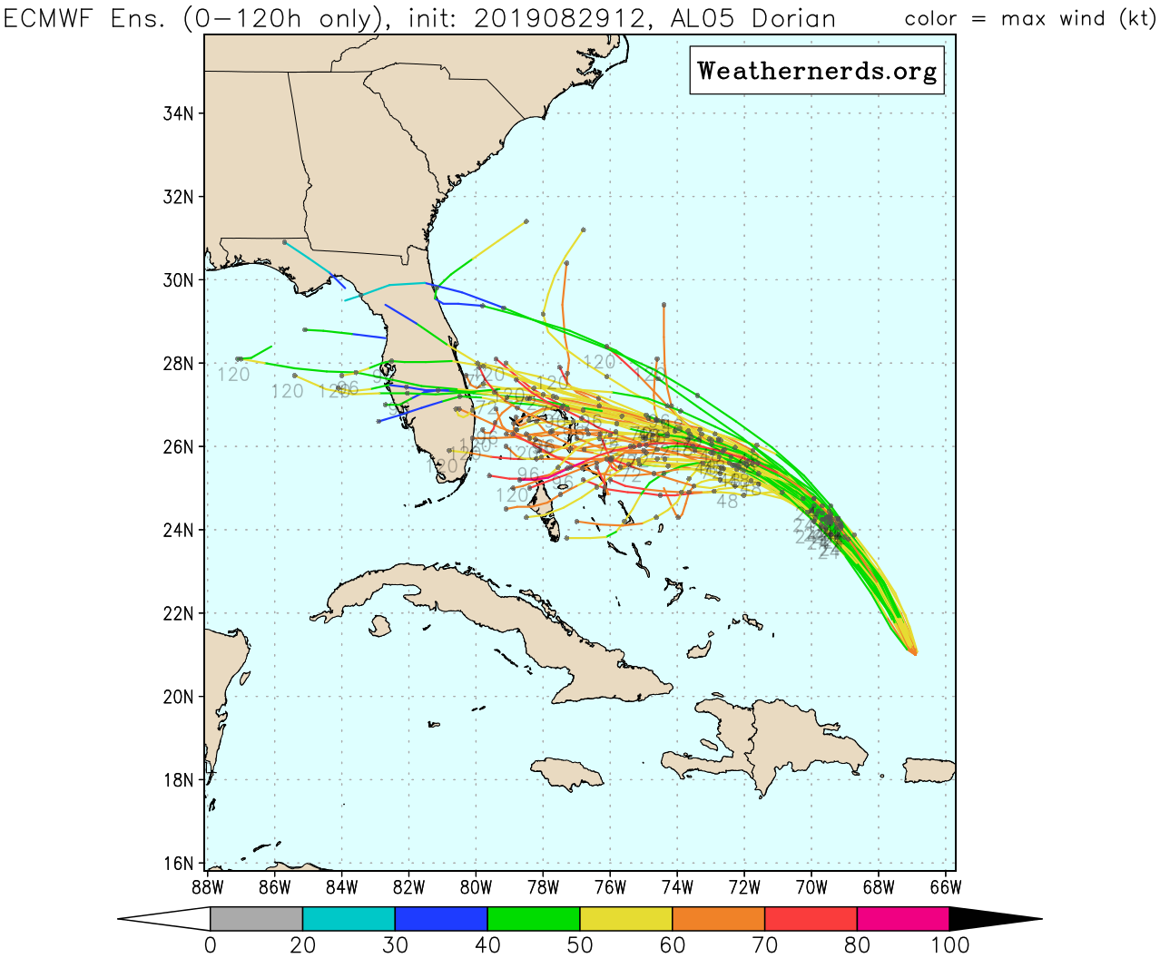 12z ensemble output for the Hurricane Dorian.