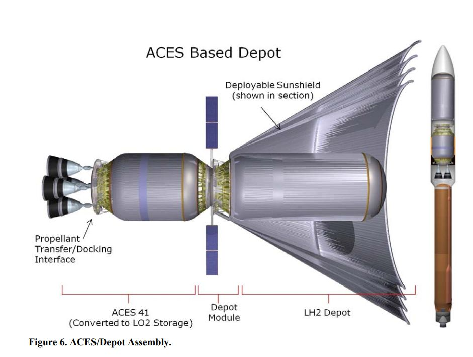 United Launch Alliance concept for a propellant depot based on its ACES upper stage.