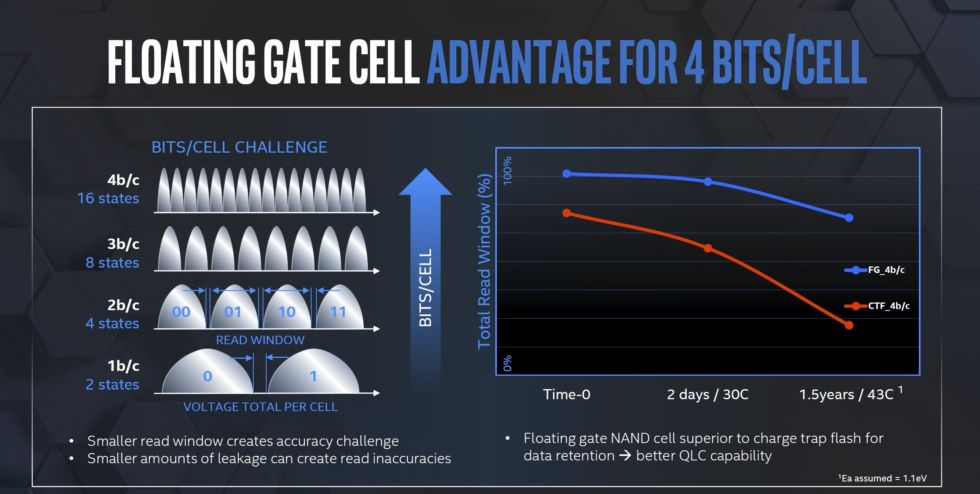 floating_cell_nand-100811334-orig-980x49