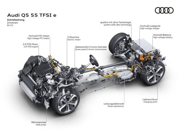 Diagram Of Audi Fsi Engine