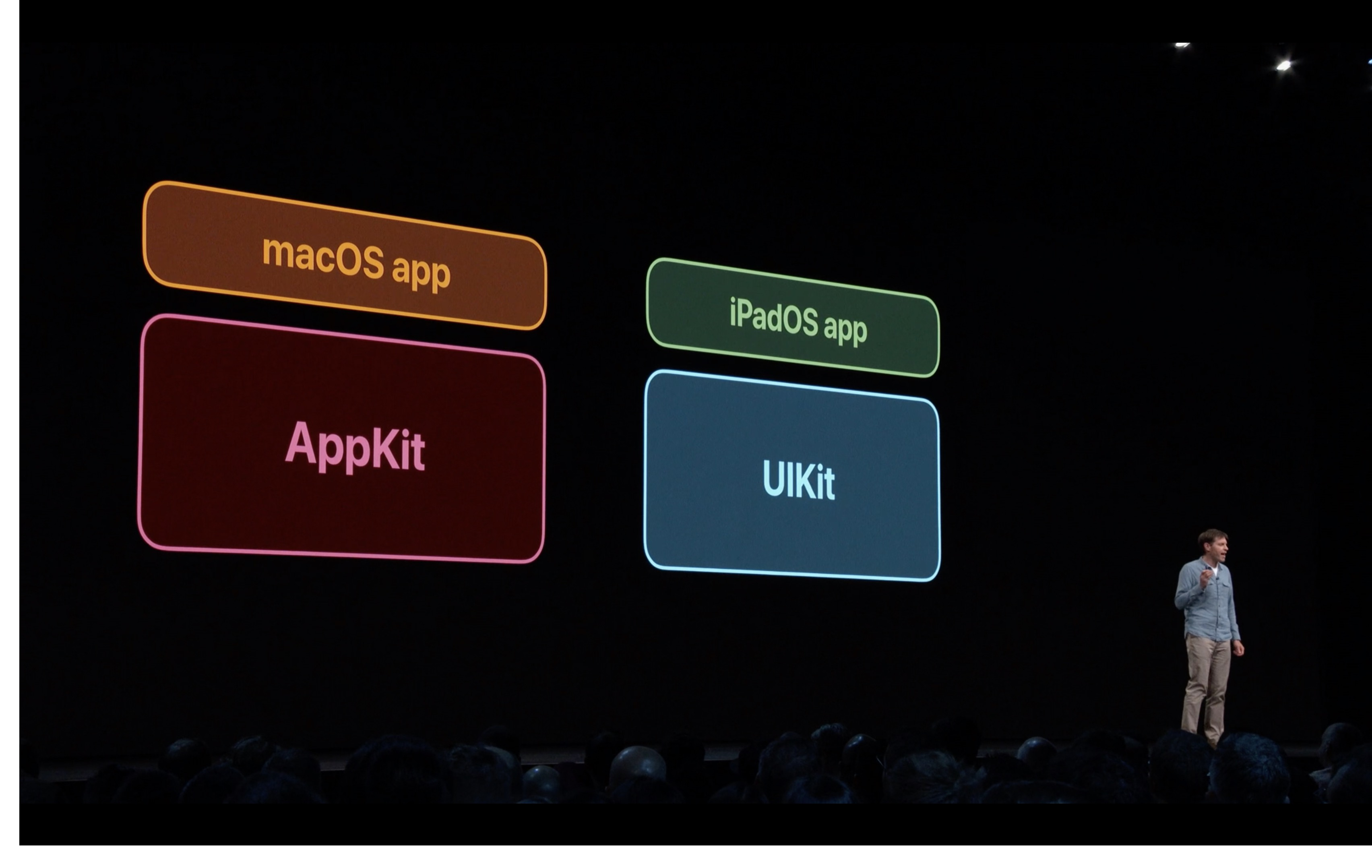 Apple talks about iPad apps on the Mac at WWDC 2019.