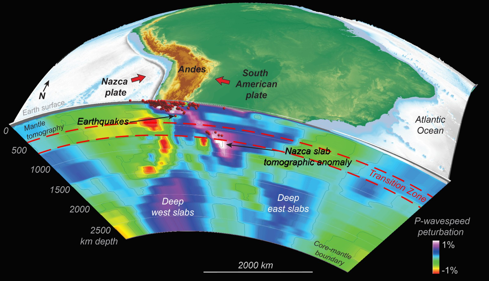A slice through Earth's mantle under the Andes.