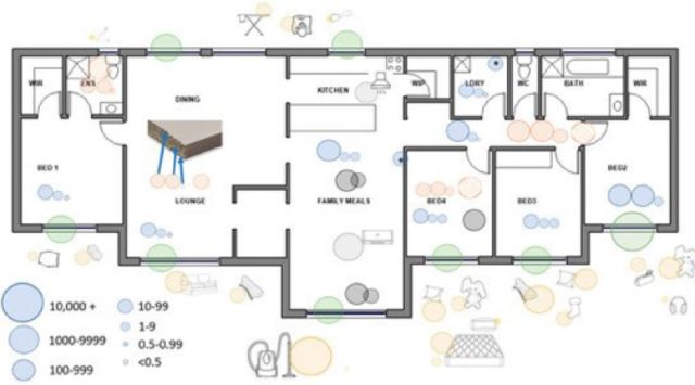 Floor plan shows the distribution of methamphetamine contamination throughout the family home.
