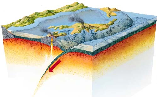 The subduction of a tectonic plate.