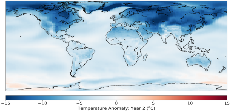 Simulated temperature changes 2 years after a hypothetical nuclear war between India and Pakistan.