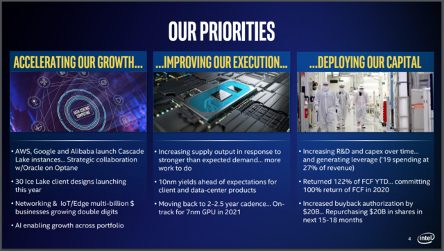 "Intel claims 10nm yields are ""ahead of expectations"" even before bringing the 10nm fab in Arizona online."