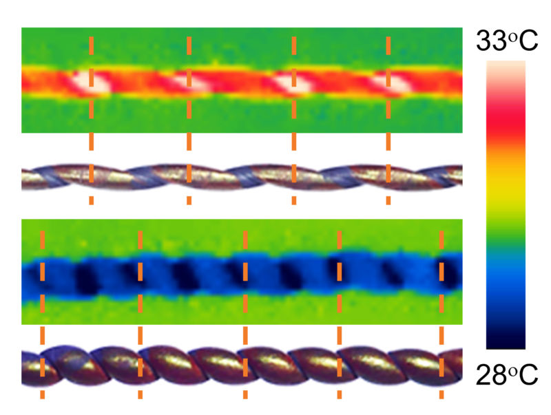 Thermal images show how stretching twisted rubber causes its temperature to change.