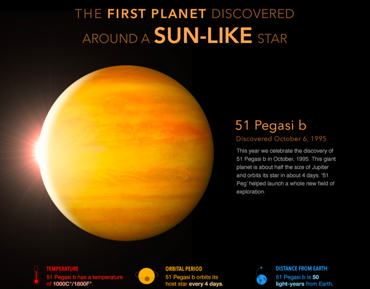1800 degrees Fahrenheit? That <em>is</em> a hot Jupiter, eh?