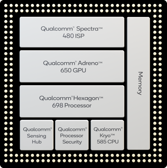 Qualcomm U2019s New Snapdragon 865 Is 25  Faster  Comes With