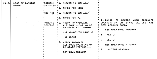 "The Apollo 14 mission rules: if loss of landing radar occurs during powered descent and after the radar has provided an ""adequate"" reading of the LM's altitude, the landing can continue—provided GUIDO concurs and there are no other significant issues."
