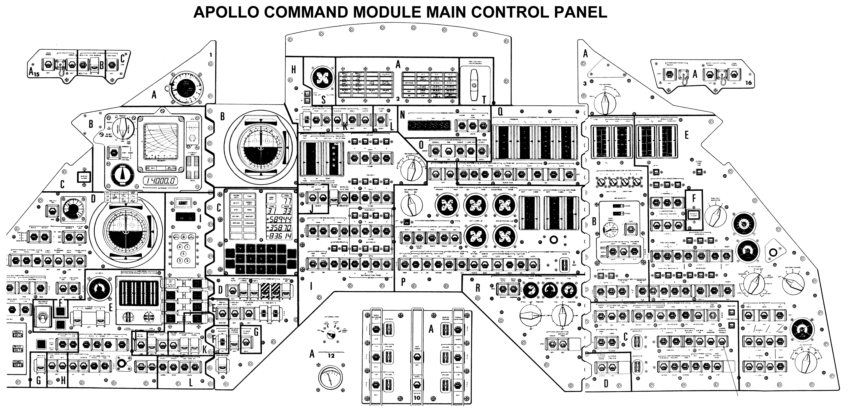 Instrumentation layout of a Block II Apollo Command Module. Can you spy the AGC DSKY?