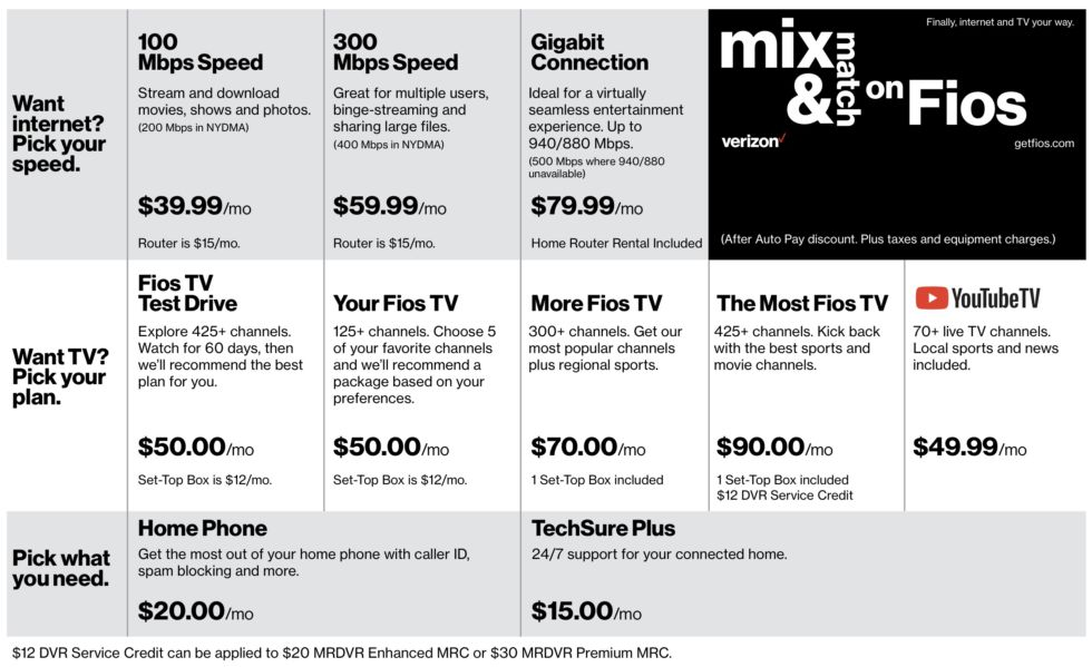 Verizon's mix-and-match offers for FiOS.