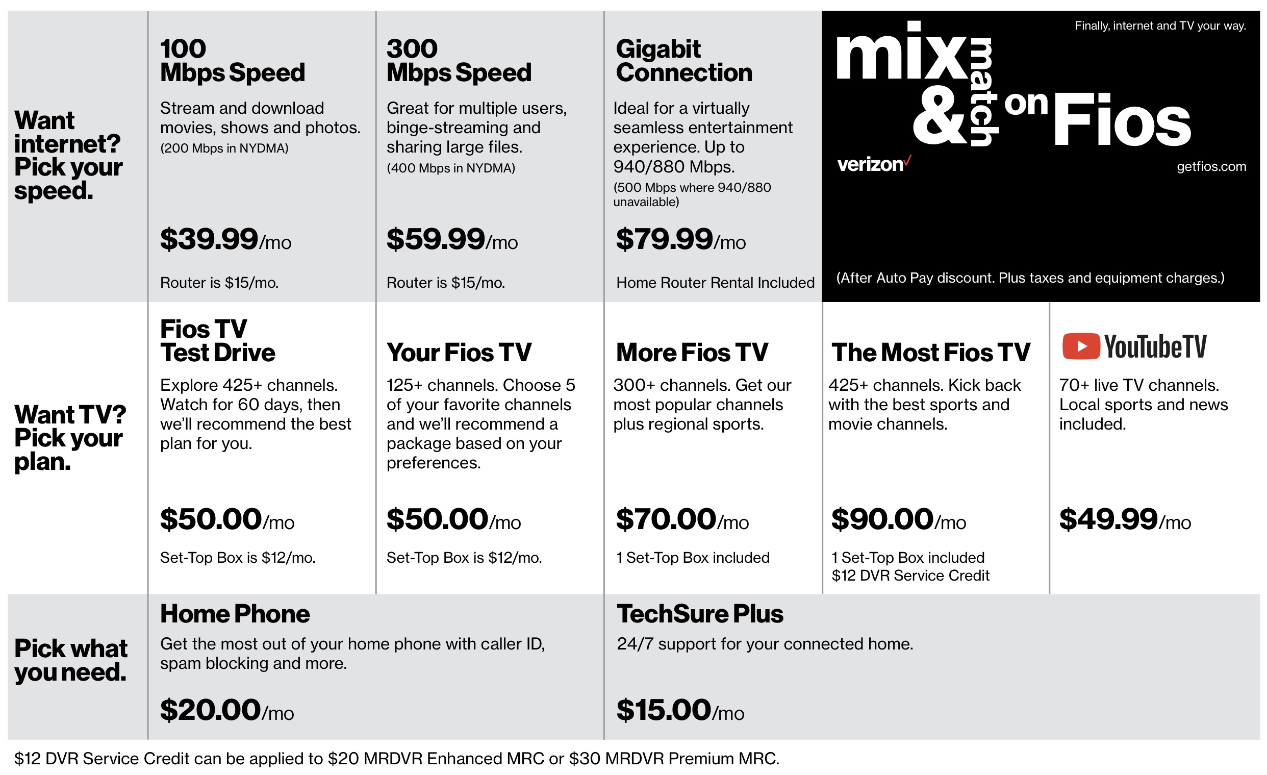 Verizon S Great Fios Offer To Me Pay 50 Extra For Slower Internet Ars Technica