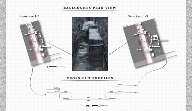 These diagrams show plan and cross-sections of both ball courts at Etlatongo.