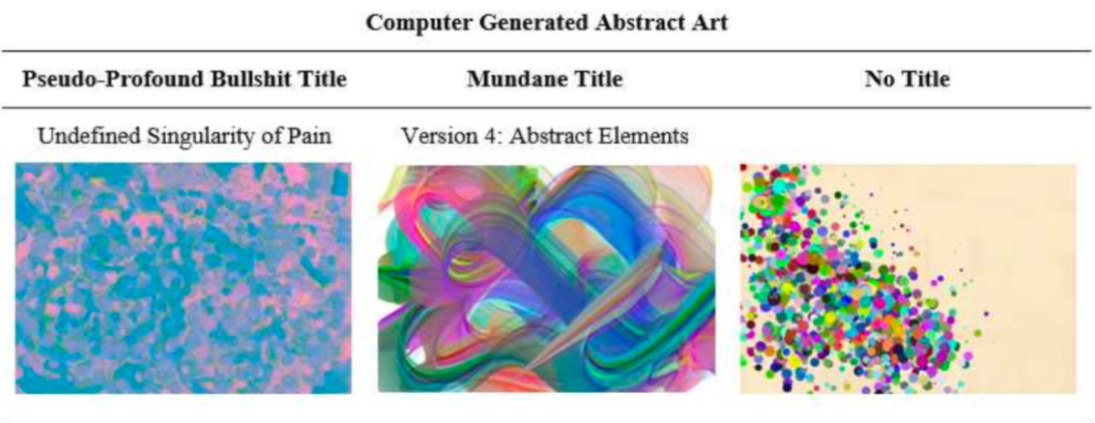 A sample of the computer-generated and artist-created abstract art used in the study.