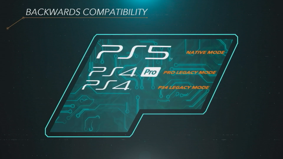 "This explainer about PS5 backward compatibility includes a curious amount of empty space. We wonder what other PlayStation generations might sneak into the PS5 in the future, as rumored. For now, just PS4 (in ""normal"" and ""pro"" modes as options)."