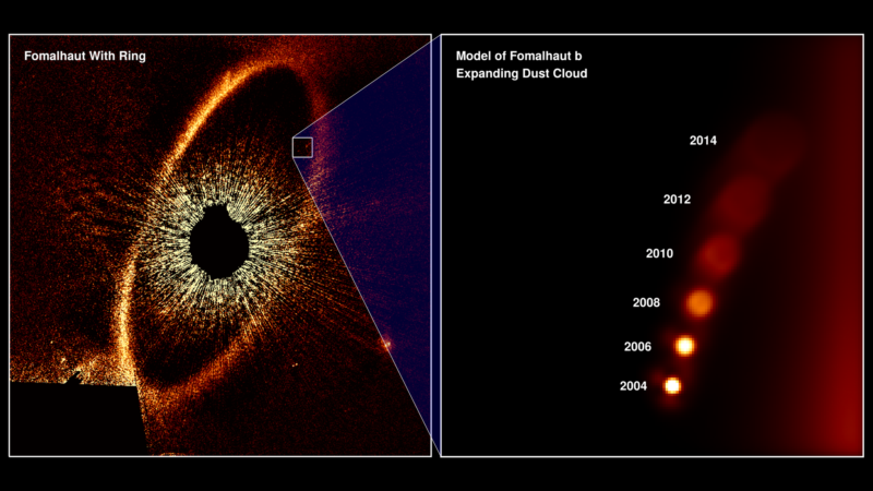 Two panel image. Left panel shows a star and a surrounding disk of material. The right shows modeling of the diffusion of debris from a collision.