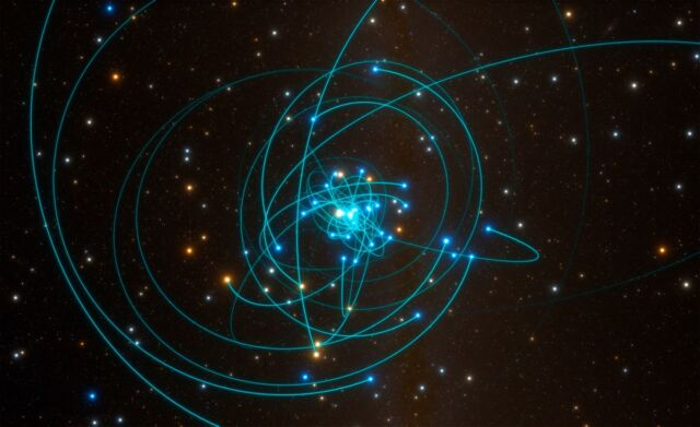 This simulation shows the orbits of stars very close to the supermassive black hole at the heart of the Milky Way—a perfect laboratory to test gravitational physics and specifically Einstein's general theory of relativity.