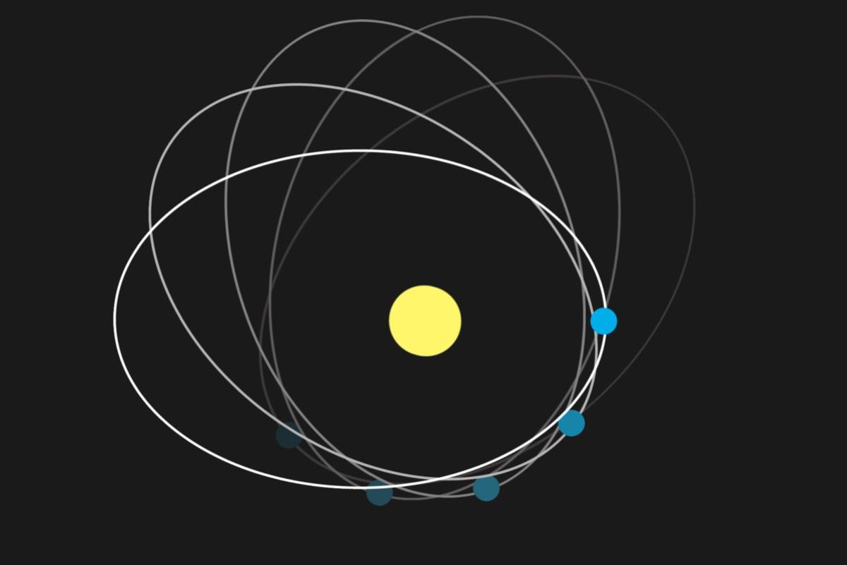 The perihelion precession of Mercury.