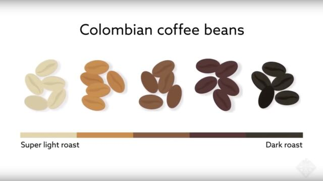 Scientists at Thomas Jefferson University compared cold-brew versus hot-brew methods for light-, medium-, and dark-roast beans.