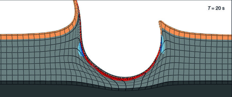 How to make a big hole fast.