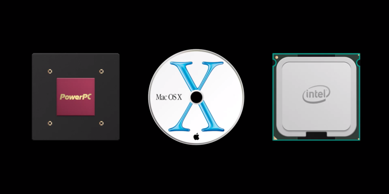 It's been 20 years since the launch of Mac OS X