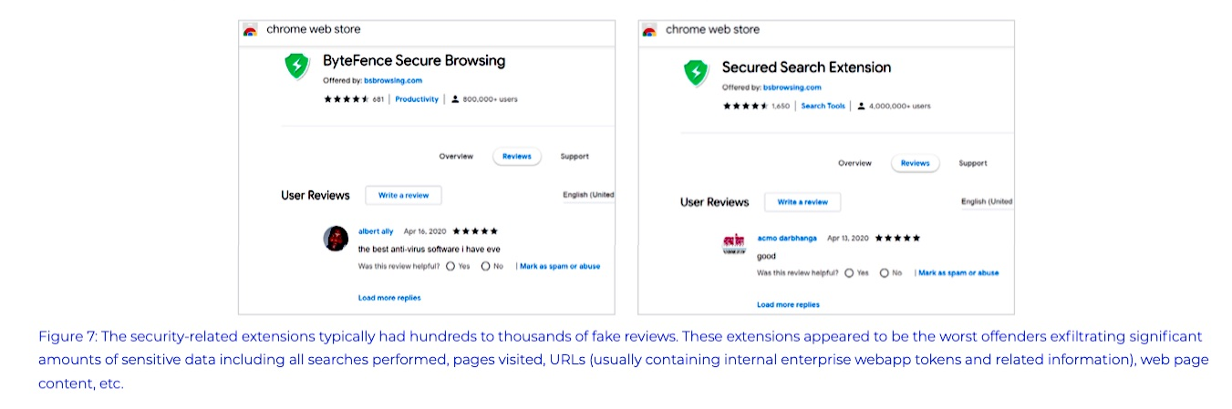 Chrome Extensions With 33 Million Downloads Slurped Sensitive User Data Ars Technica