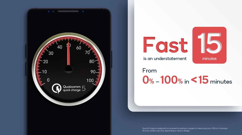 , Qualcomm's 100W opladning ordning vil gå fra 0-50 i 5 minutter