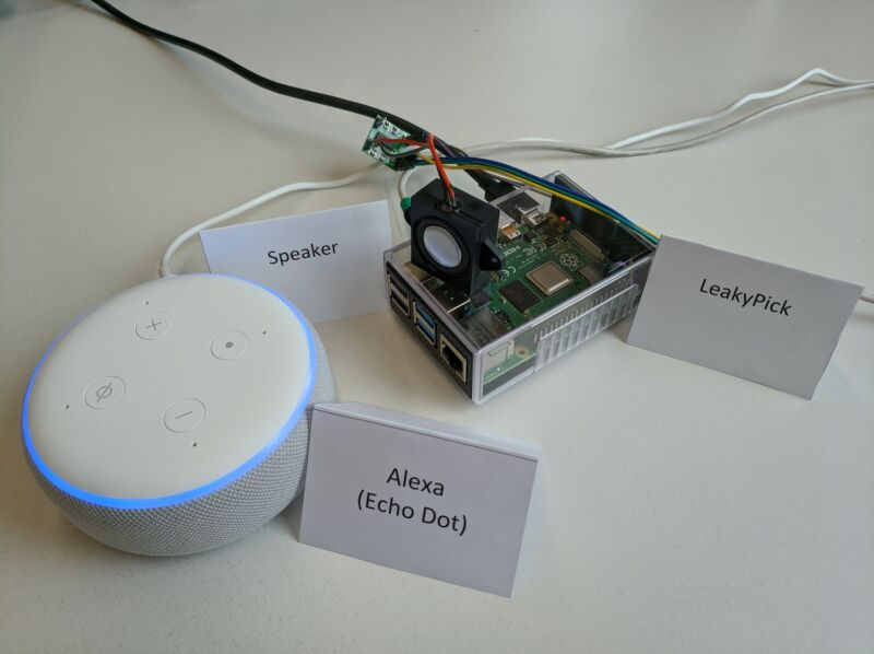 LeakyPick as it monitors a network that has an Amazon Echo connected.