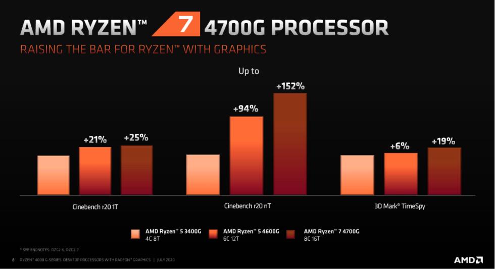 ryzen-7-4700G-generational-performance-s