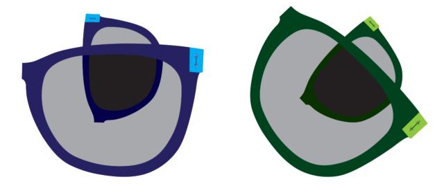 Solo l'orientamento tra le lenti è importante, non il modo in cui sono dirette in relazione all'ambiente.