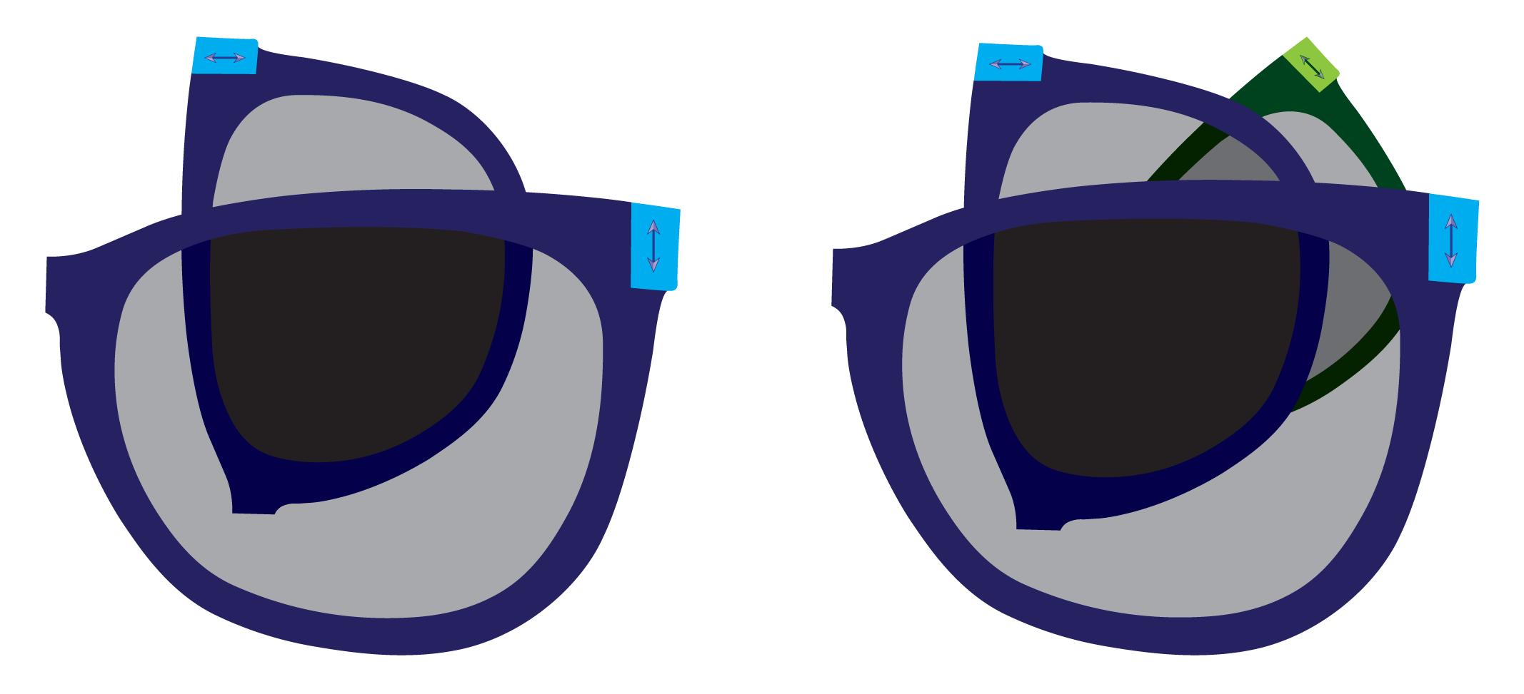 Starting with crossed lenses, we add a diagonal lens behind them.