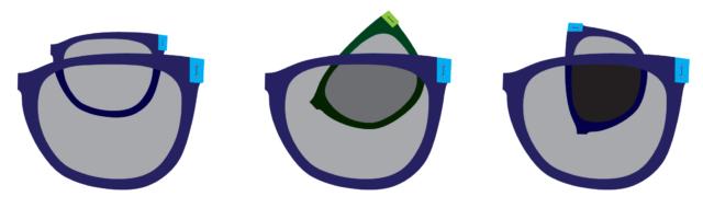 Quello che vedi guardando attraverso due occhiali da sole polarizzati.  Ogni lente polarizzata consente solo alla luce polarizzata di passare nella direzione della freccia sull'asta.  Tutte le lenti consentiranno il passaggio di metà della luce non polarizzata (grigio medio).  Ma quando la luce deve passare attraverso entrambi gli occhiali, l'orientamento relativo degli occhiali è importante.  A sinistra, entrambe le lenti consentono il passaggio della luce polarizzata verticalmente, quindi tutta la luce che passa attraverso la prima lente passa anche attraverso la seconda lente.  A destra, invece, i vetri sul retro sono ruotati per consentire solo il passaggio della luce polarizzata in orizzontale, che è completamente bloccata dal parabrezza.  Se tieni gli occhiali a un angolo di 45 gradi l'uno rispetto all'altro, metà della luce che passa attraverso il primo paio di occhiali passerà attraverso il secondo paio (1/2 x 1/2 = 1/4 della luce di fondo) .