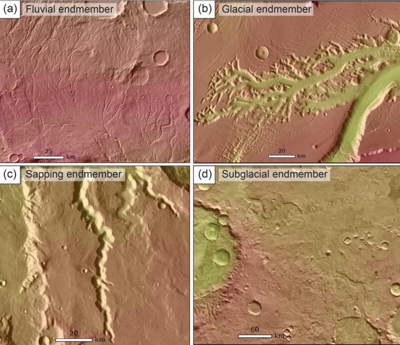 Examples of different types of valleys on Mars.