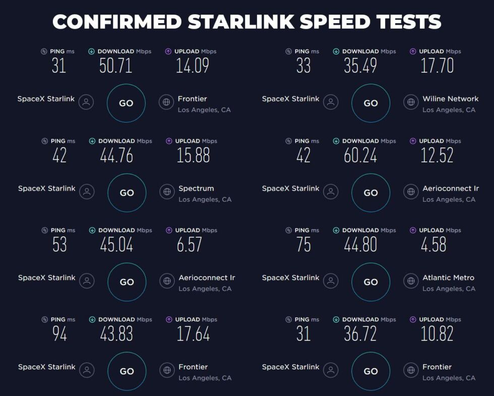 Velocidades de SpaceX Starlink reveladas a medida que los usuarios beta obtienen
