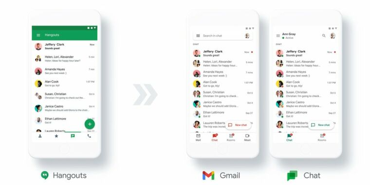 Google Chat goes free in 2021, while Hangouts loses features this month