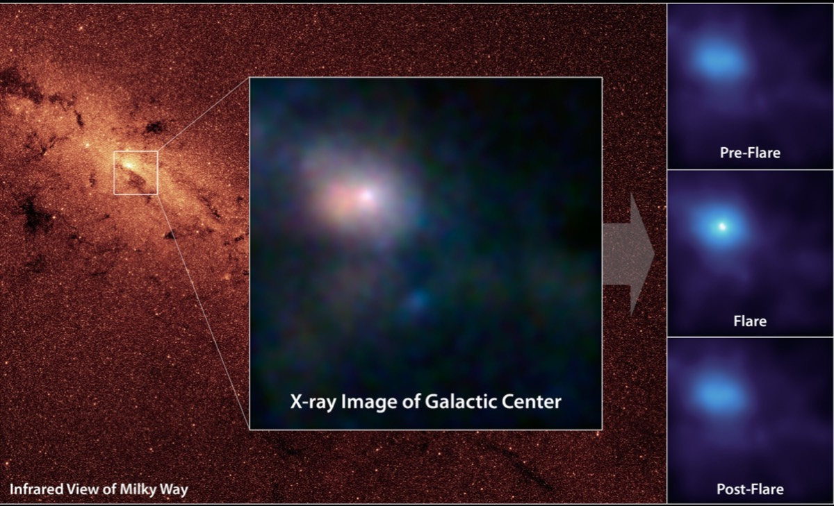 NuSTAR captured these first, focused views of the supermassive black hole at the heart of the Milky Way in high-energy X-rays.