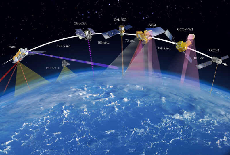 "NASA is concerned about protecting its ""A-Train"" of satellites, some of which are depicted here, and monitor Earth's climate."