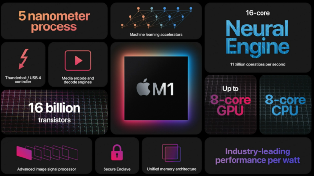 Apple dishes details on its new M1 chip | Ars Technica