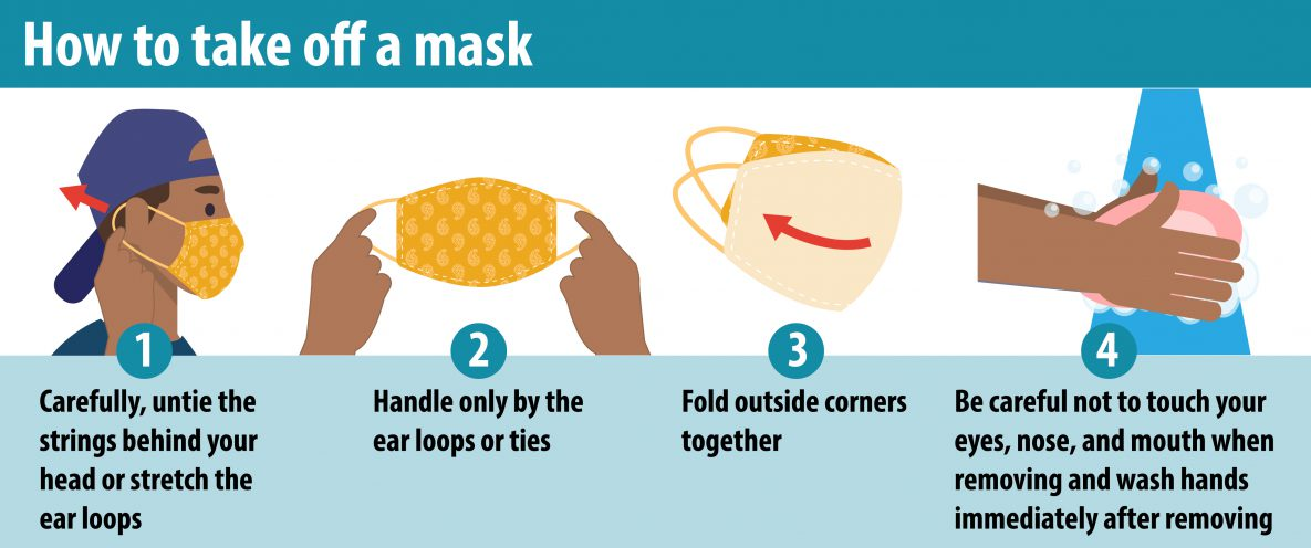 You should always avoid touching the front of your mask as there can be viral particles lying in wait.