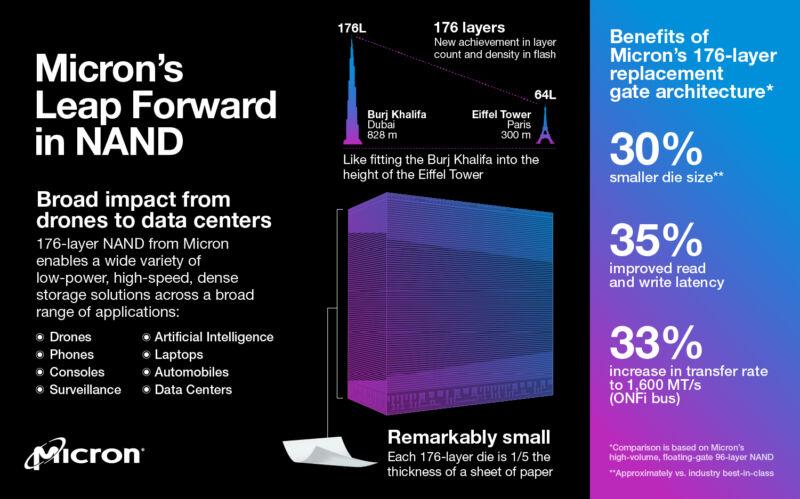 Informational slide about hard drive.